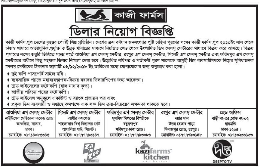 Kazi Firms Job Circular 2018