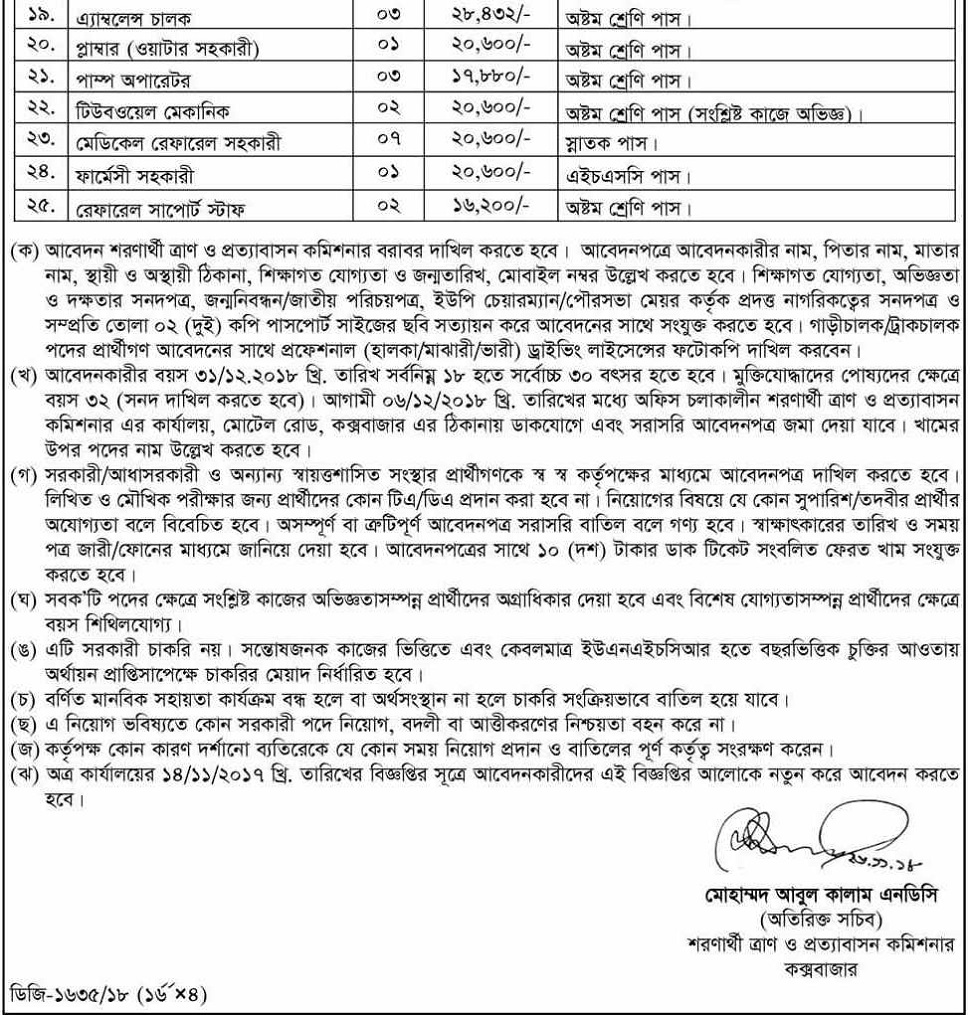 Refugee Relief and Repatriation Commissioners Office Job Circular 2018