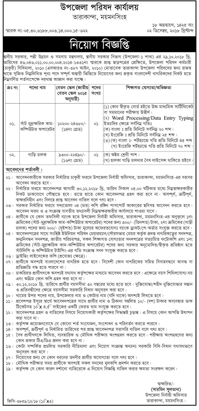 Upazila Parishad Job Circular 2018