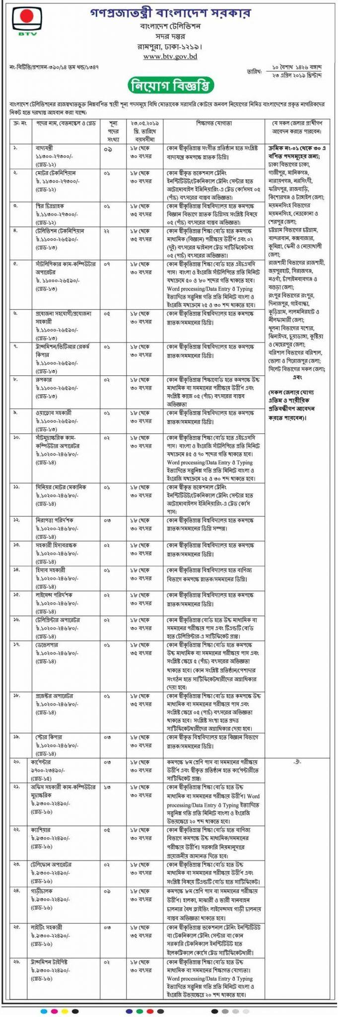 Bangladesh Television (BTV) Job Circular 2019