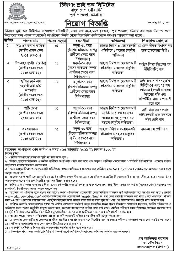 Chittagong Dry Dock Limited Job Circular 2019
