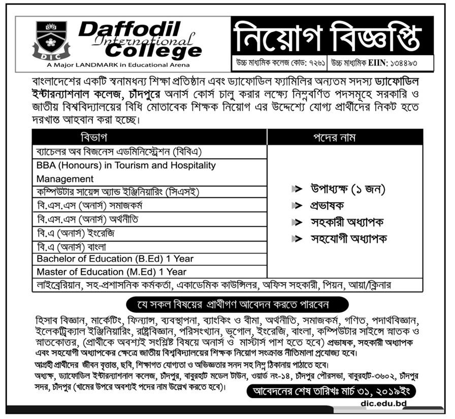 Daffodil International School Job Circular 2019