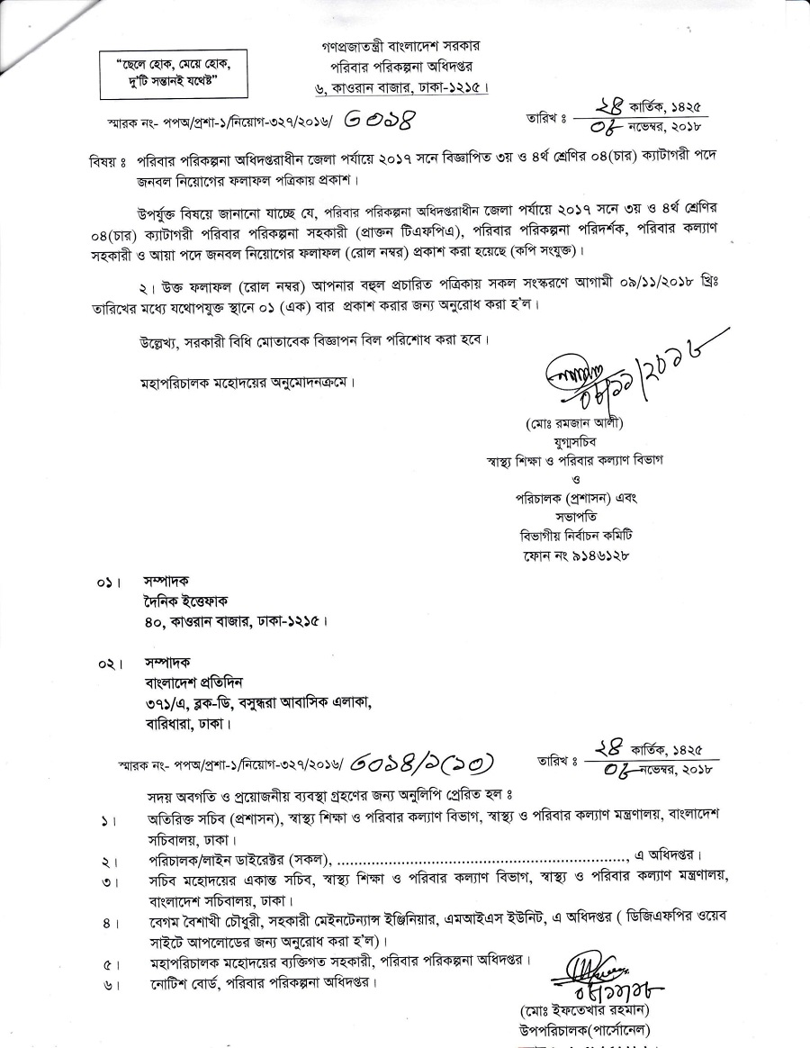 Family Planning Exam Result Published