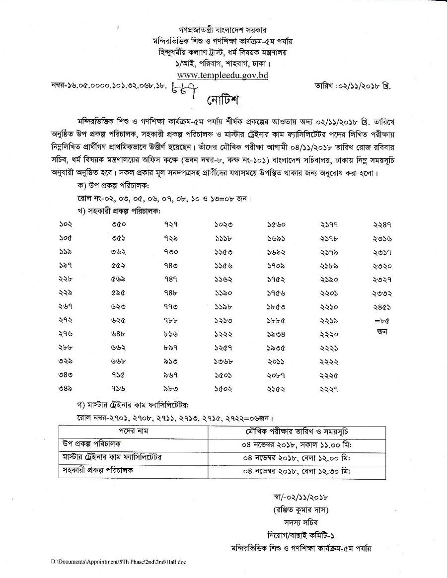 Hindu Religious Welfare Trust Government Job Circular, Viva Date & Exam Result
