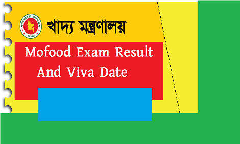 Mofood Viva Date & Exam Result Published