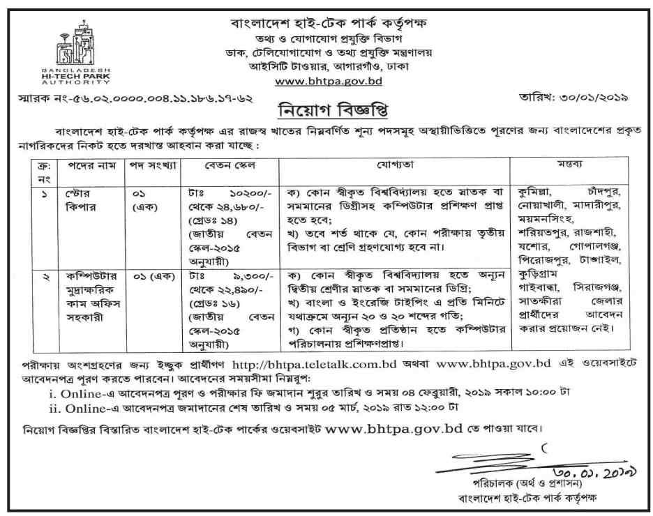 BANGLADESH HI-TECH PARK AUTHORITY JOB CIRCULAR 2019