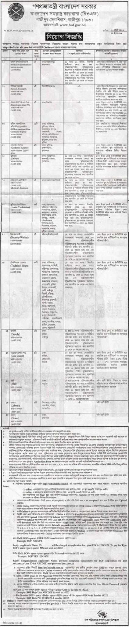 Bangladesh Armed Forces Board Job Circular 2019