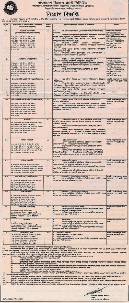 Bangladesh Diesel Plant Limited Job Circular 2019