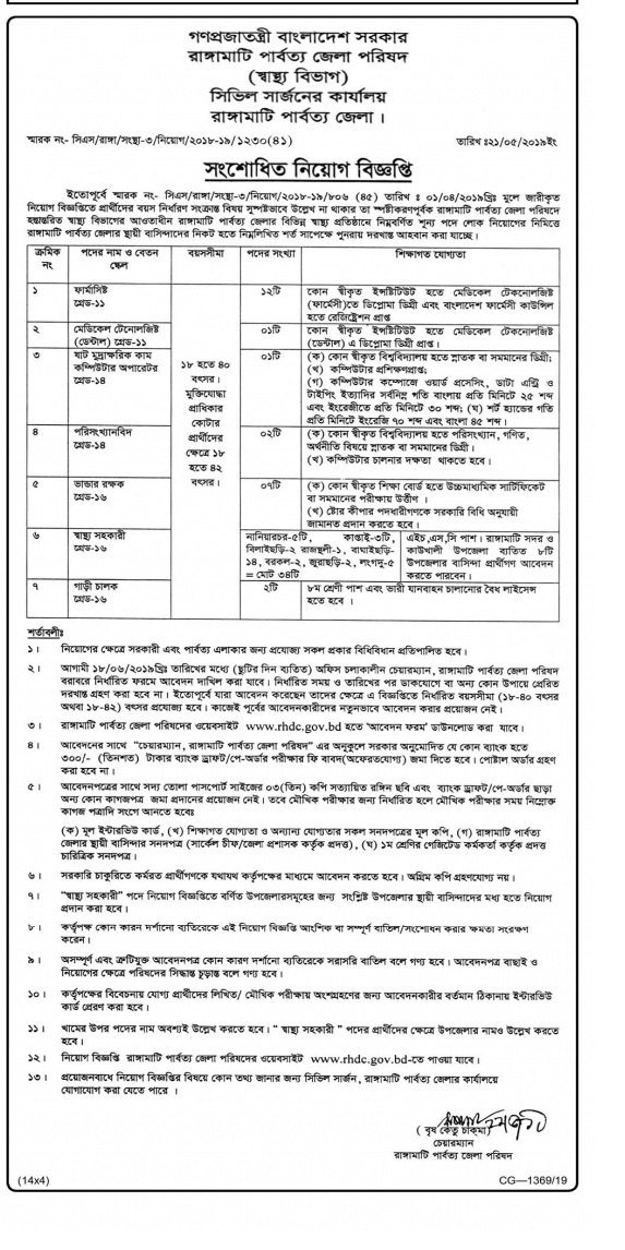 Bangladesh Health department job circular