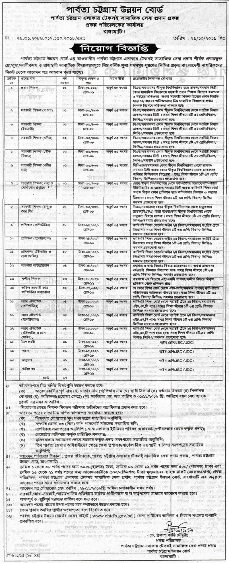 Chittagong Hill Tracts Development Board Job Circular 2019