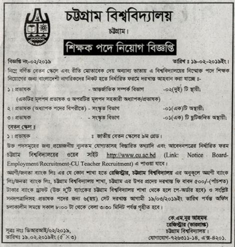 Chittagong University Job Circular 2019
