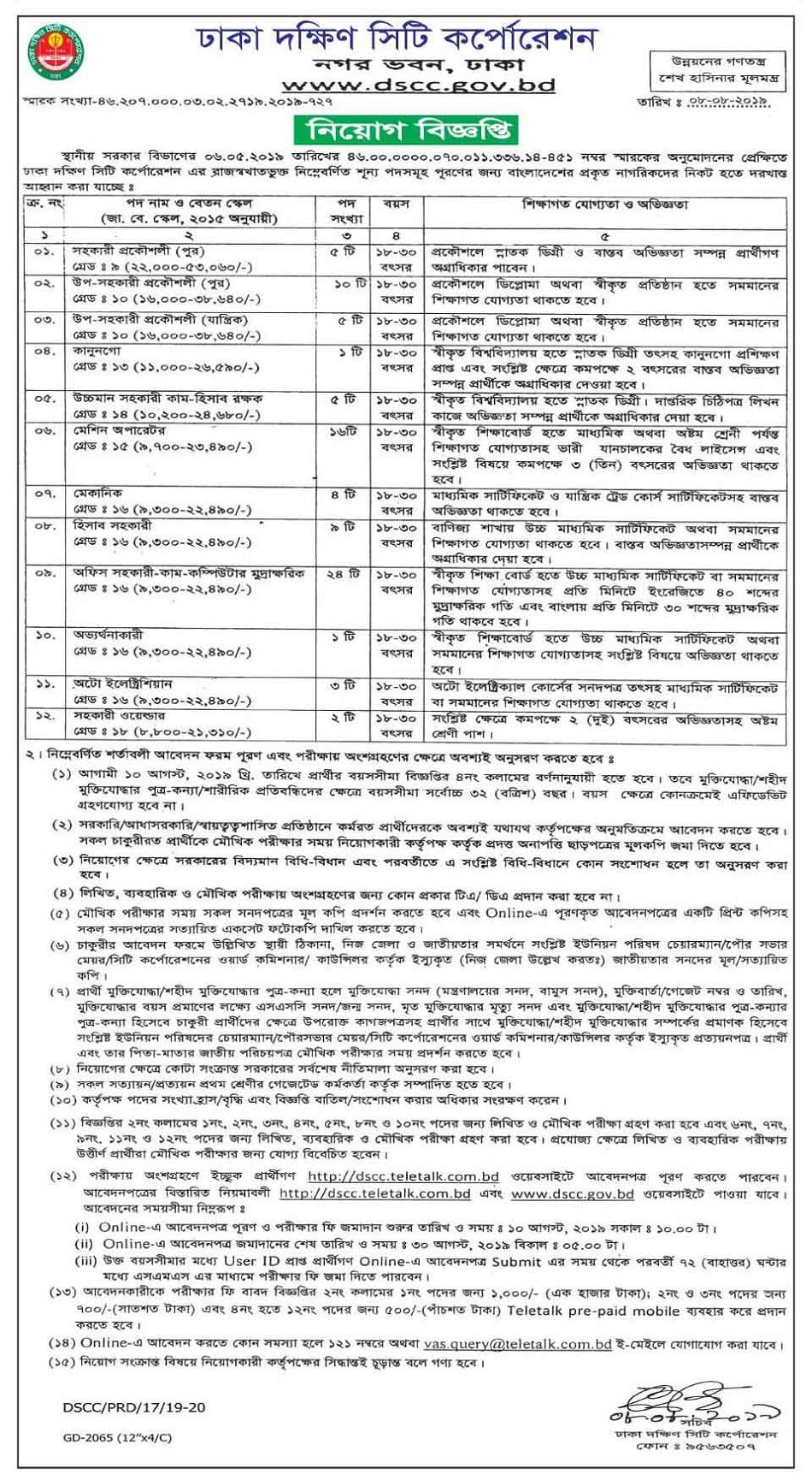 Dhaka South City Corporation Job Circular 2019