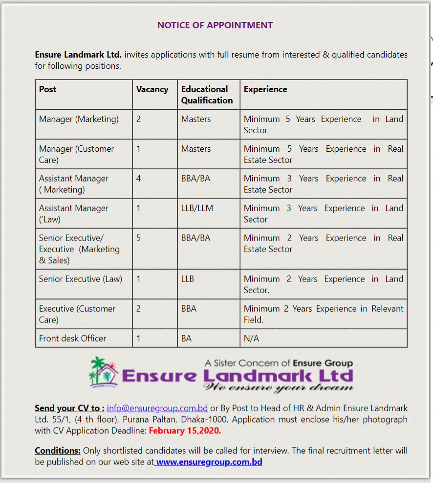Ensure Landmark Ltd Job Circular 2020