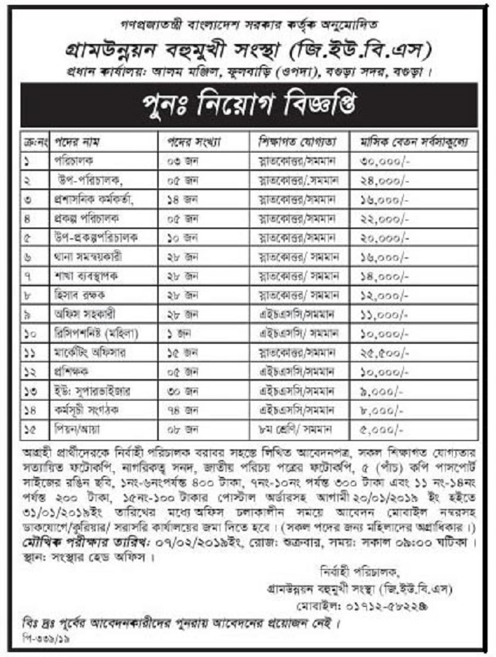 Village Development Multipurpose Agencies Job circular 2019