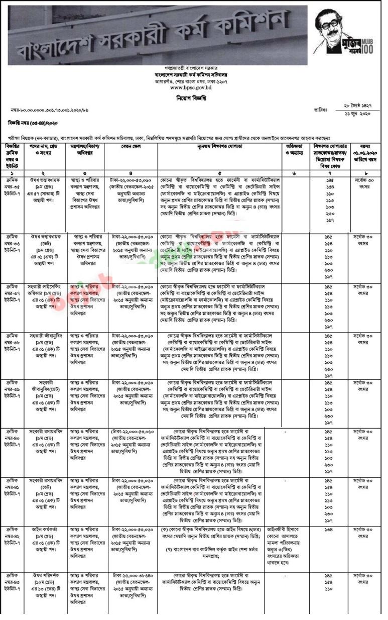 Bangladesh Directorate General of Drug Administration Job Circular 2020