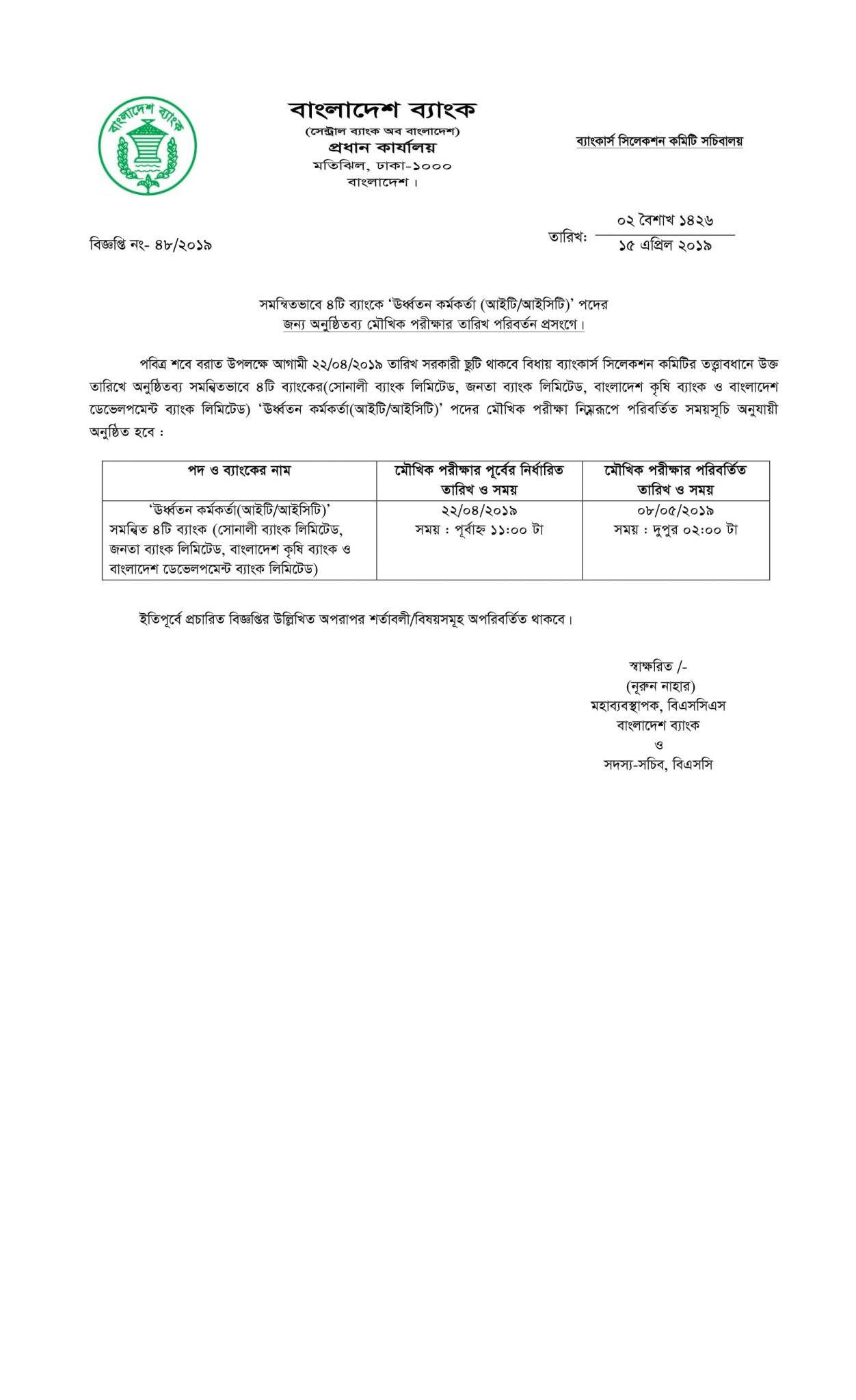 Combined 5 Bank Exam Result and Admit 2019