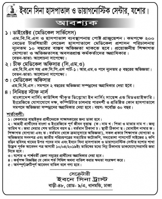 IBN SINA Hospital and Diagnostic Job Circular 2019