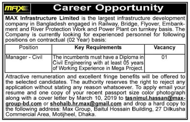 MAX Infrastructure Limited Job Circular 2019