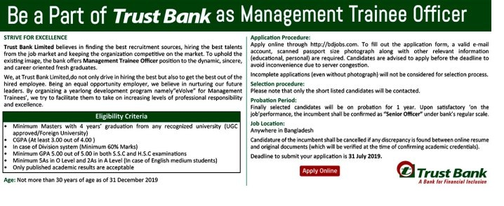 Trust Bank Limited Job Circular 2019