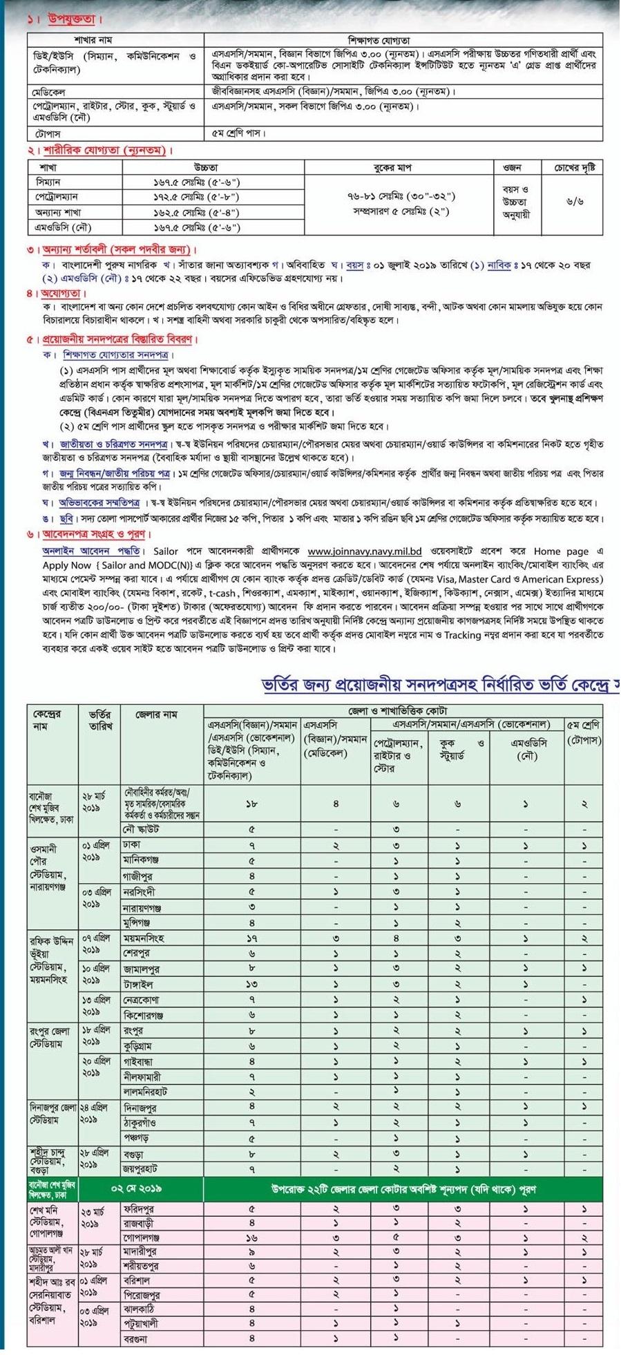 Bangladesh Navy Job Circular 2019