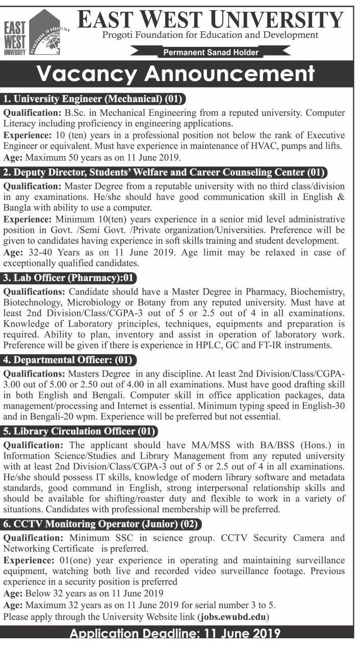 East West University Job Circular 2019