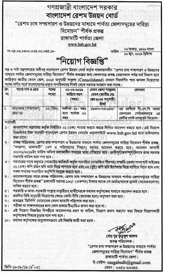 Ministry Of Textiles & Jute Job Circular 2019