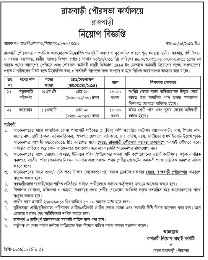 Municipality Job circular 2019