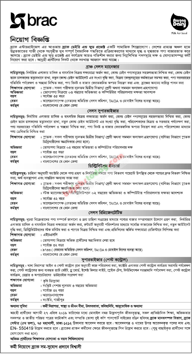 Prothom Alo Newspaper Job Circular 2019