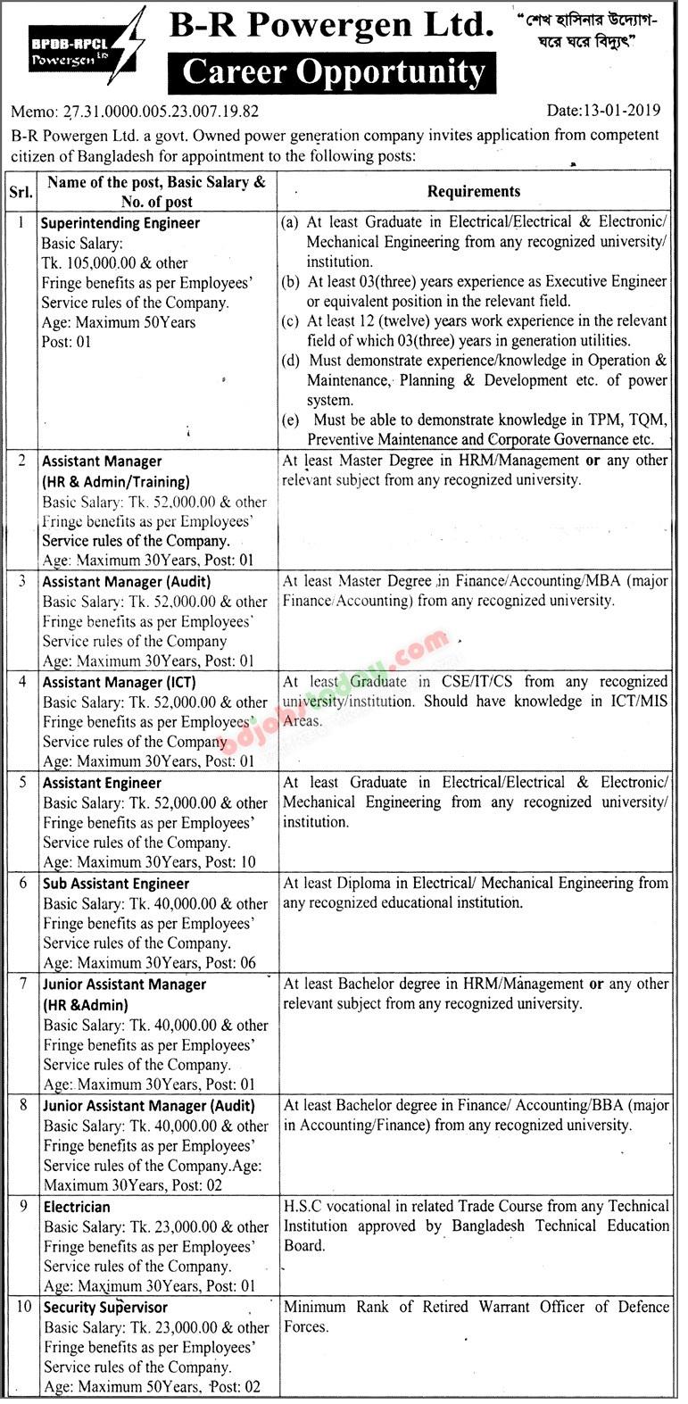 B-R Powergen Ltd Job Circular 2019