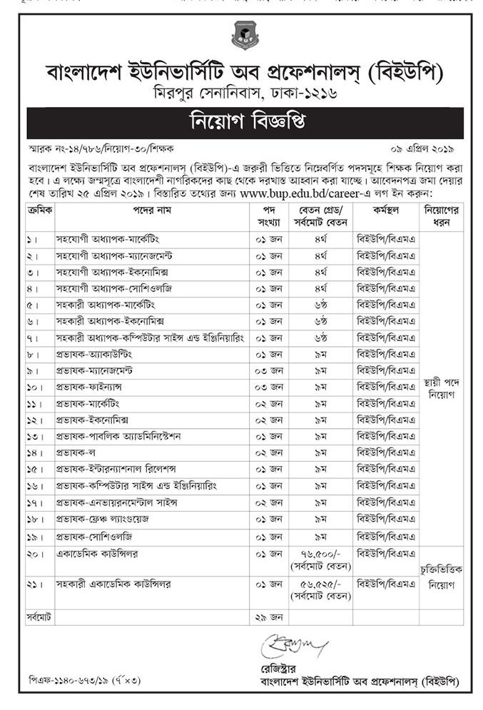 Bangladesh University of Professionals (BUP) Job Circular 2019