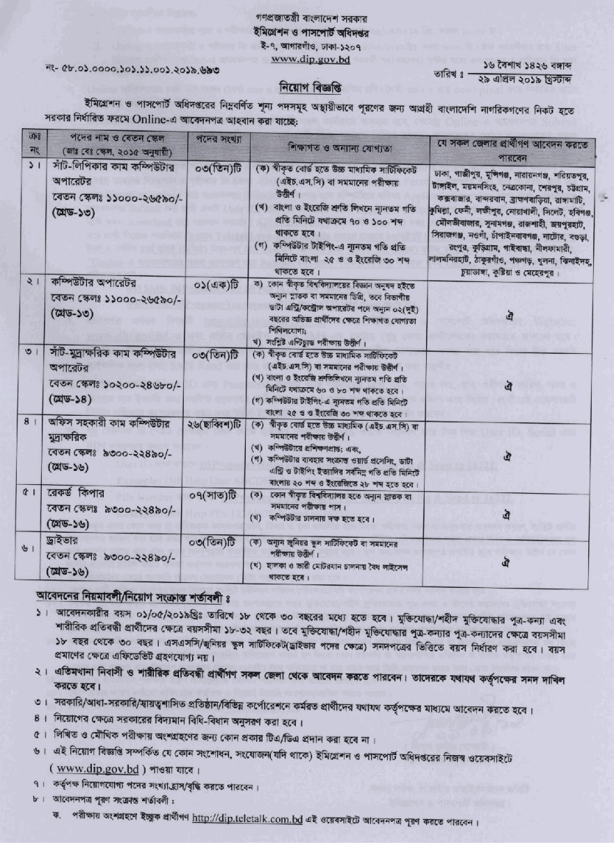 Department of Immigration and Passports Office Job Circular 2019