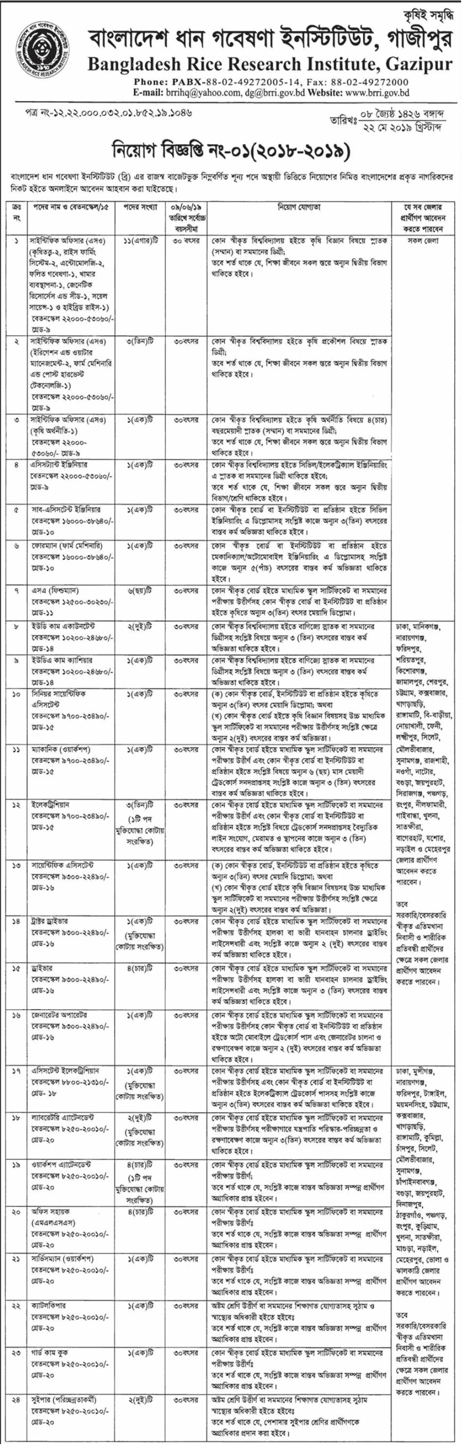 Bangladesh Rice Research Institute BRRI Job circular 2019