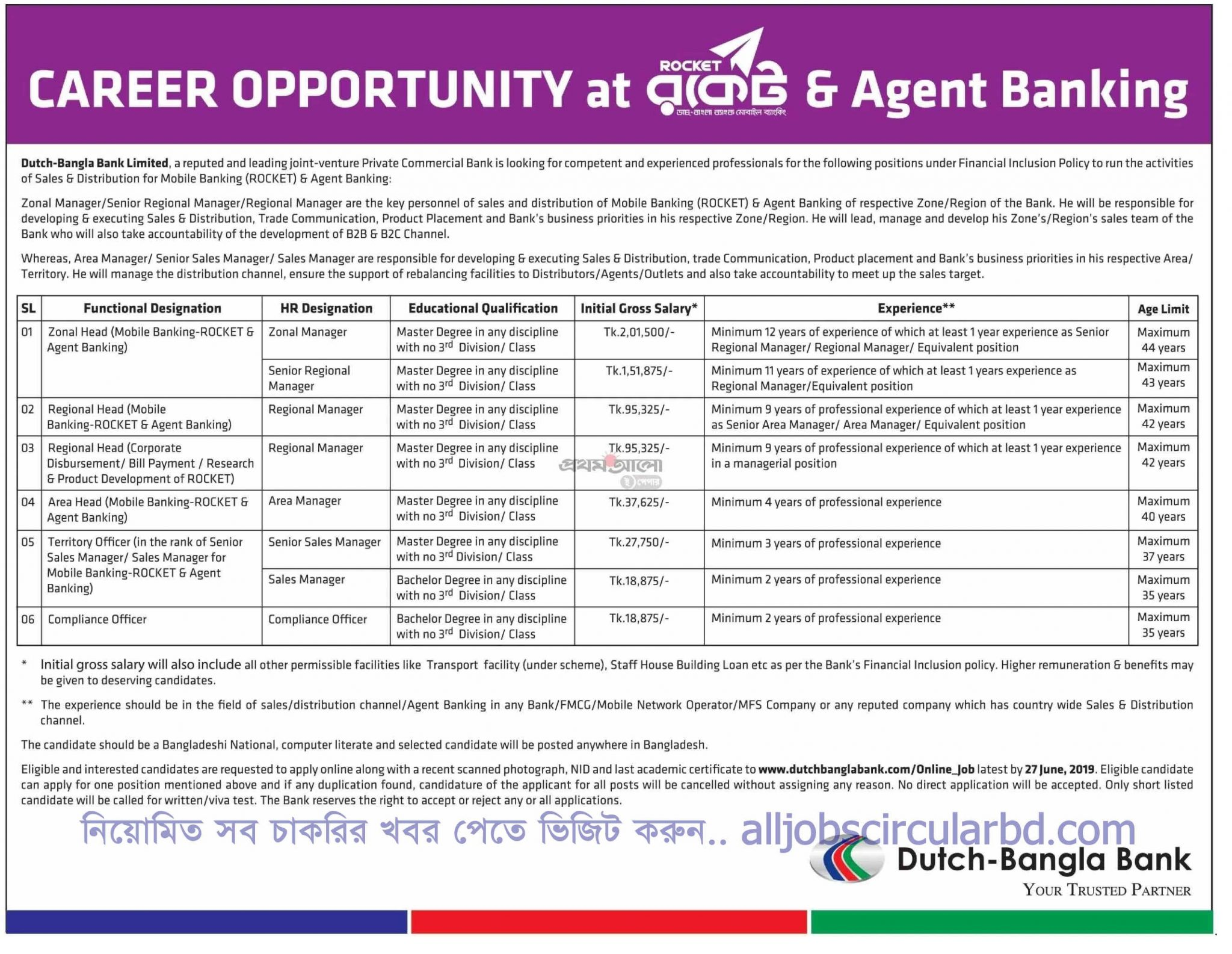 Dutch Bangla Bank Jobs Circular