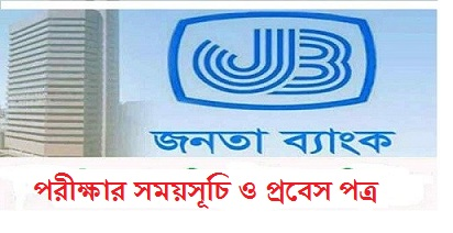 Janata Bank Jobs Exam Schedule Admit Card Download 2019
