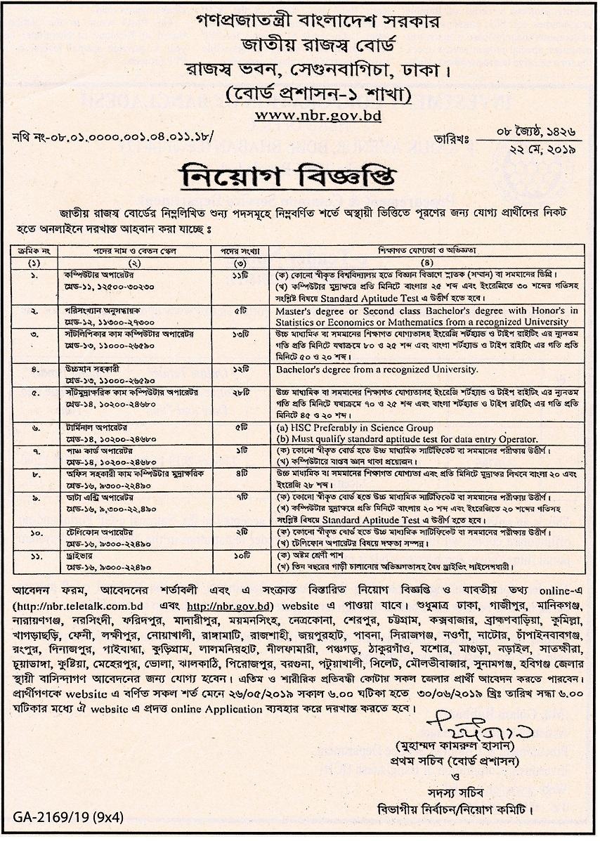 National Board of Revenue Job Circular 2019