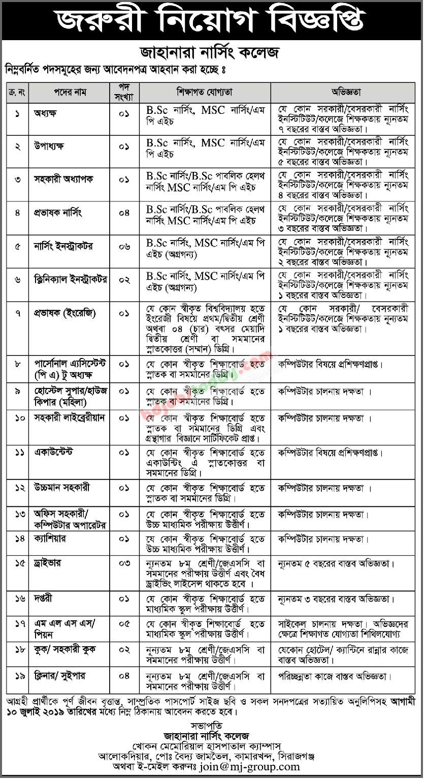 Prothom Alo Weekly Jobs Newspaper 2019- Chakri Bakri-Chakrir