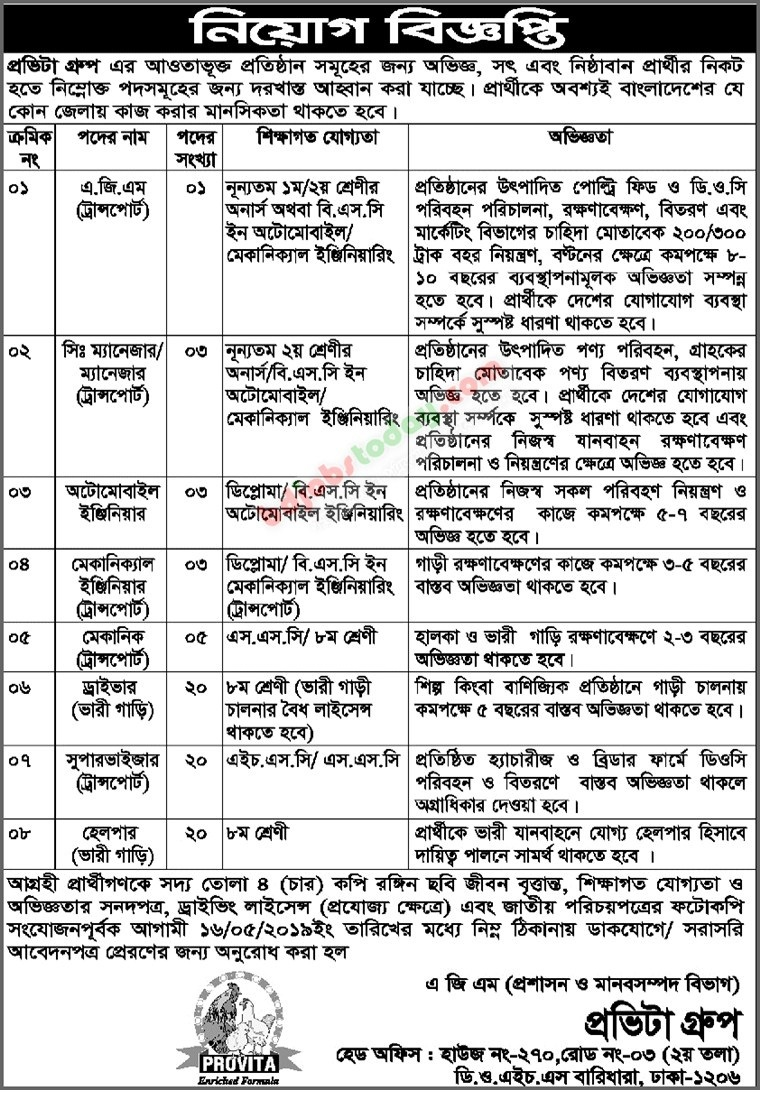 Provita Group Job Circular 2020