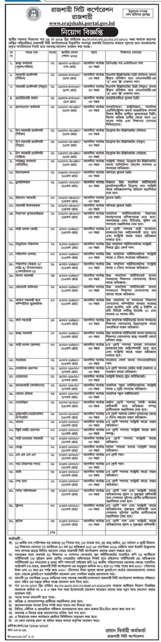 Rajshahi Development Authority (RDA) Job Circular 2019