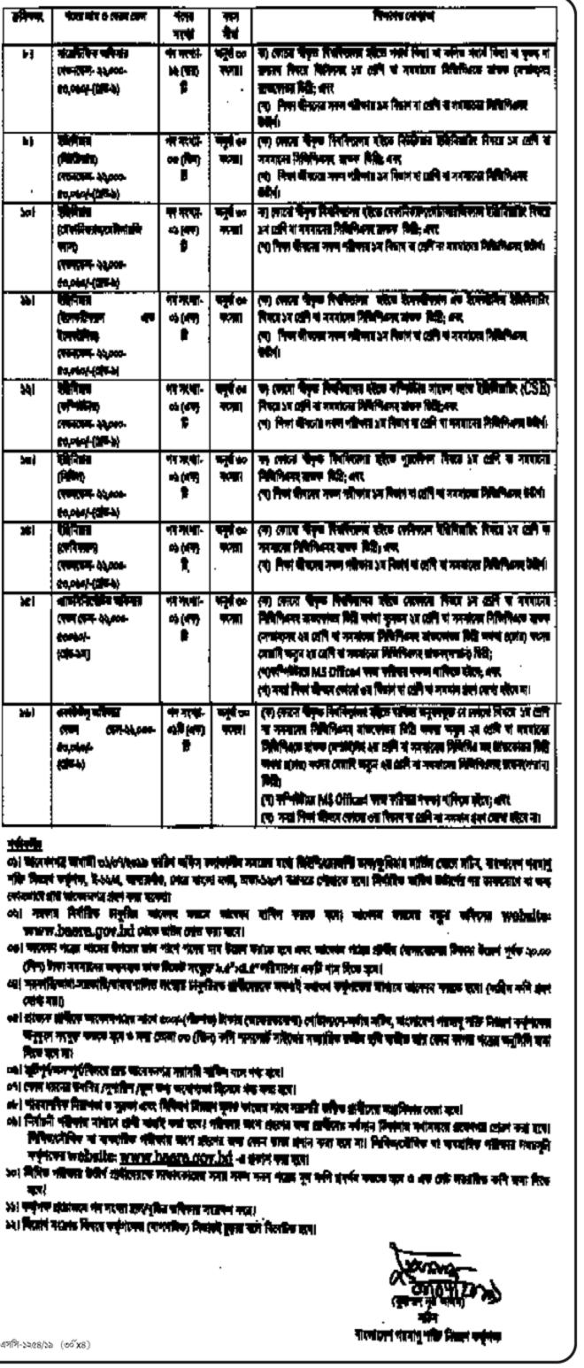 Bangladesh Atomic Energy Commission Job Circular 2019