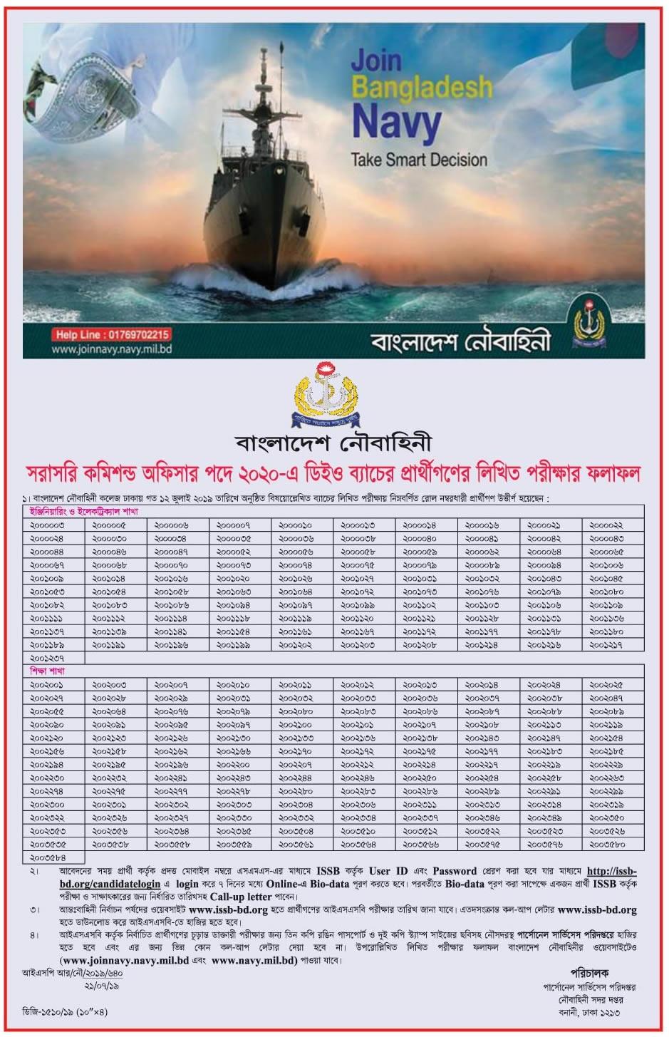Bangladesh Navy Job Exam Result 2019