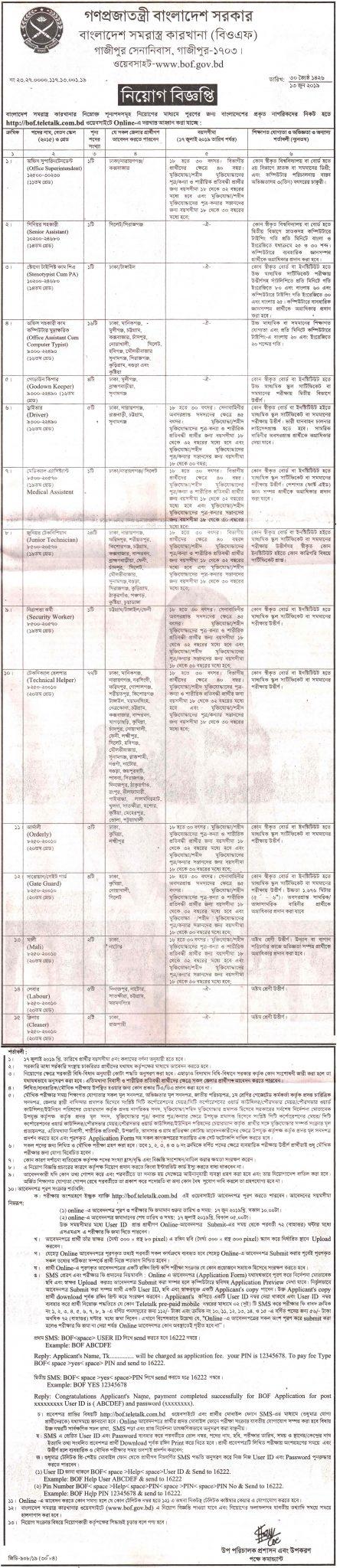 Bangladesh Ordnance Factories (BOF) Job Circular 2019