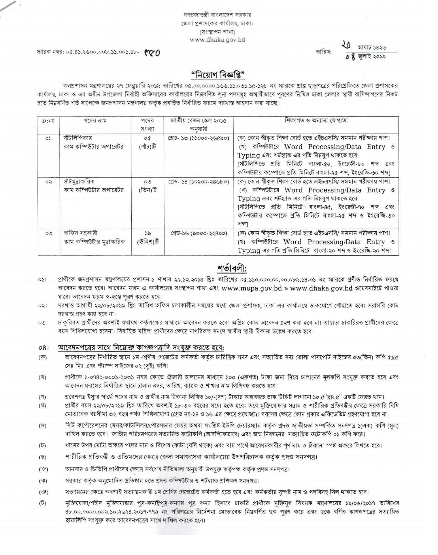District Council office Job Circular 2019