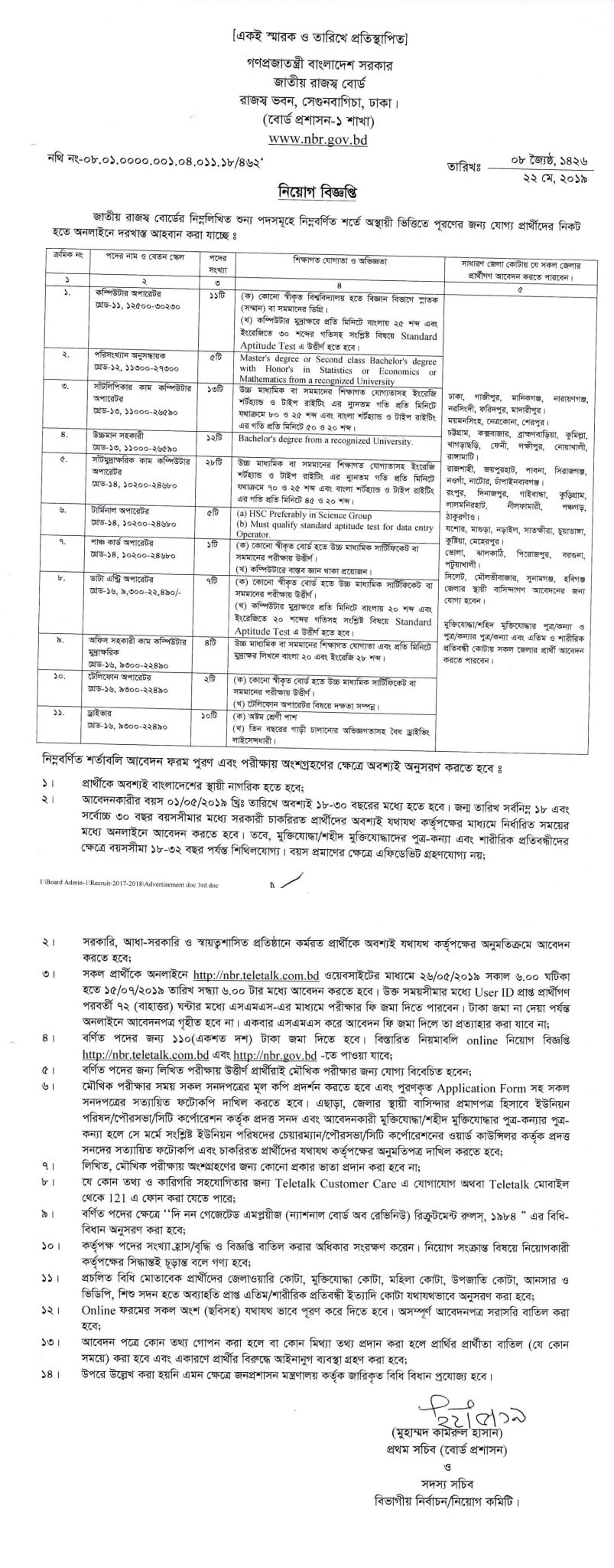 National Board of Revenue Job Circular 2019