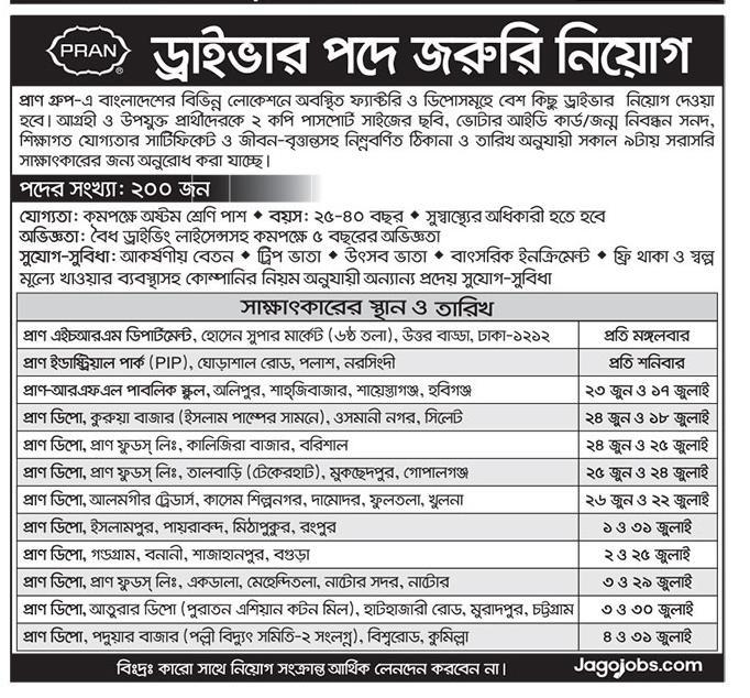 Pran-RFL Group Job Circular 2019