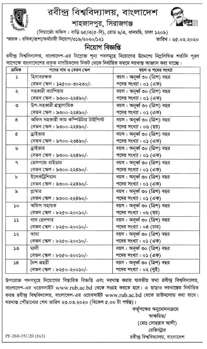 Rabindra University Job Circular 2020