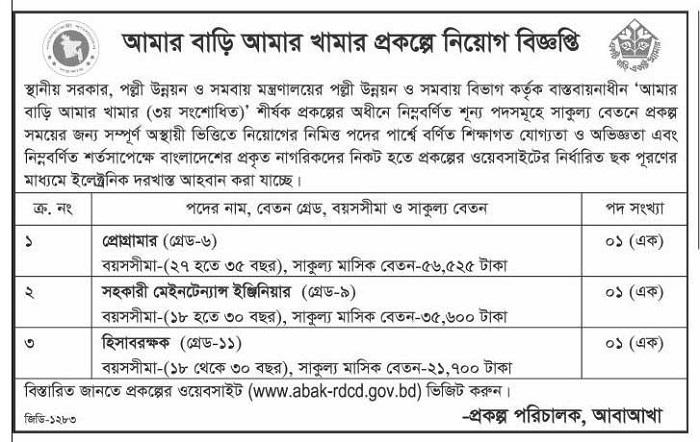 Amar Bari Amar Khamar (ABAK) Job Circular 2019