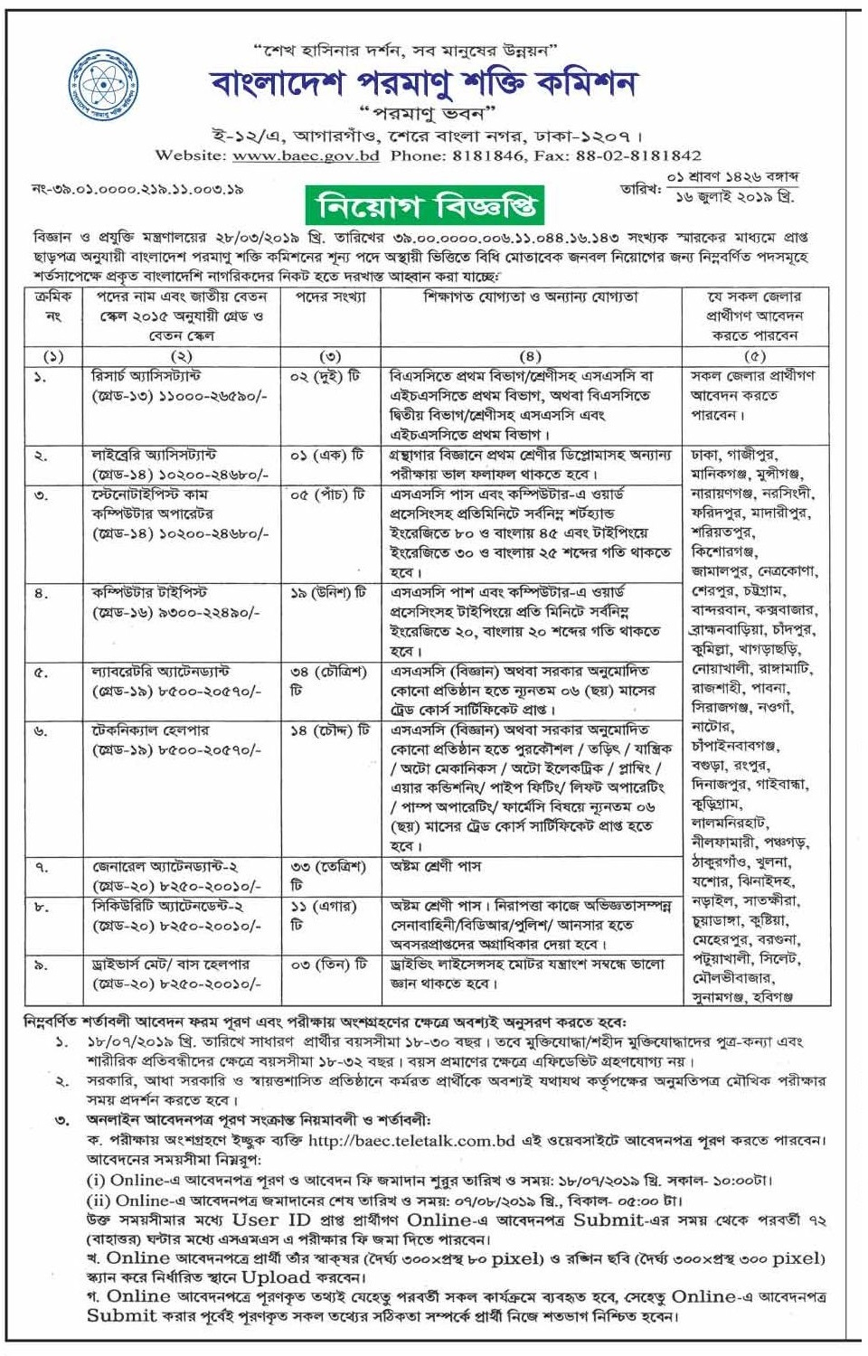 Bangladesh Atomic Energy Commission Job Circular 2019 | BD Jobs Careers