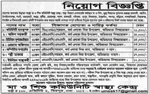 Rural Health Community Center Job Circular 2019