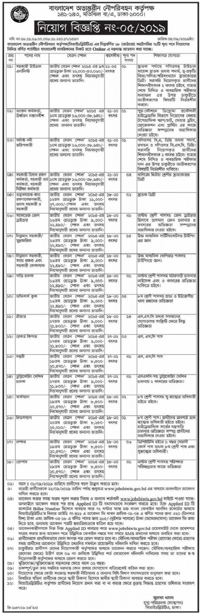 Bangladesh Inland Water Transport Corporation (BIWTC) Job Circular 2019