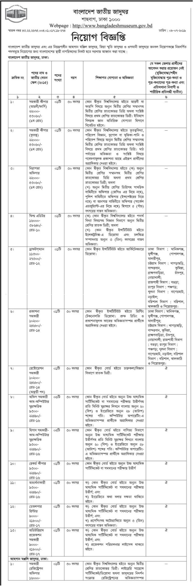Bangladesh National Museum Job Circular 2019